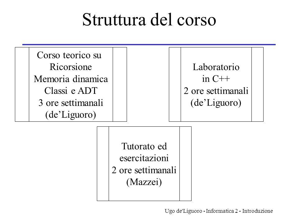 Ugo de'Liguoro - Informatica 2 - Introduzione Struttura del corso Corso teorico su Ricorsione Memoria dinamica Classi e ADT 3 ore settimanali (de'Ligu