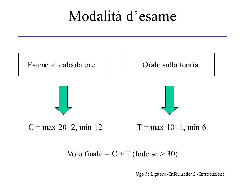 Ugo de Liguoro - Informatica 2 - Introduzione Modalità d'esame Esame al calcolatoreOrale sulla teoria C = max 20+2, min 12T = max 10+1, min 6 Voto finale = C + T (lode se > 30)