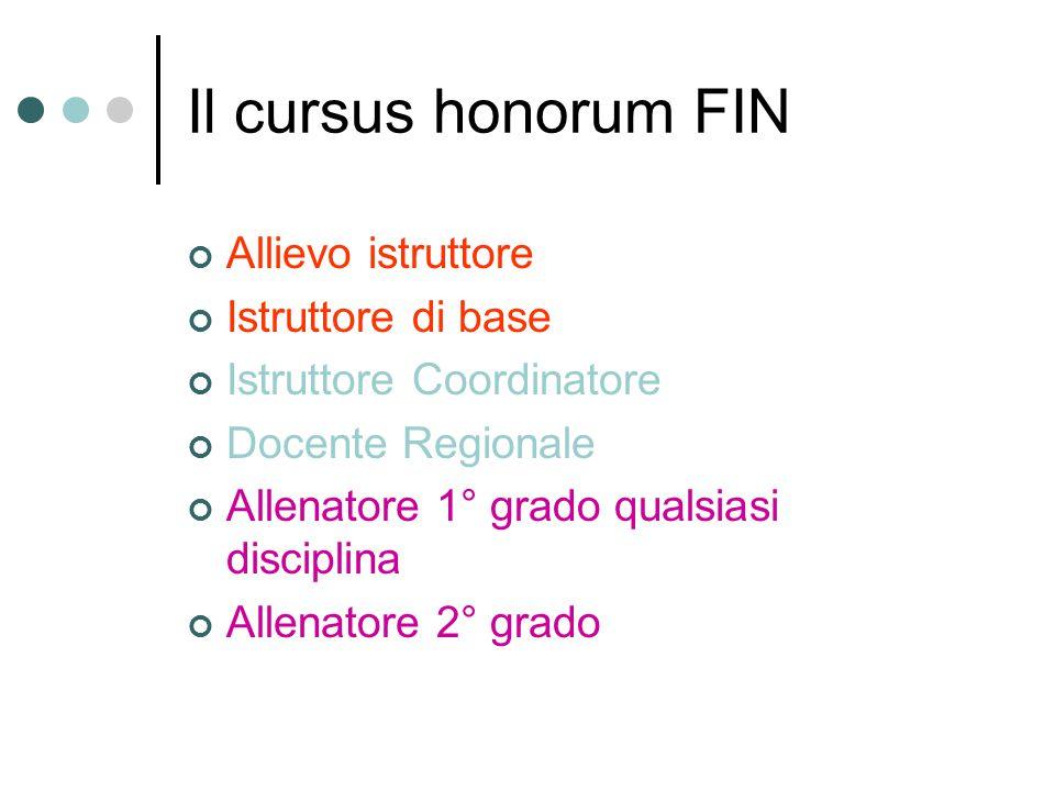 Il cursus honorum FIN Allievo istruttore Istruttore di base Istruttore Coordinatore Docente Regionale Allenatore 1° grado qualsiasi disciplina Allenat