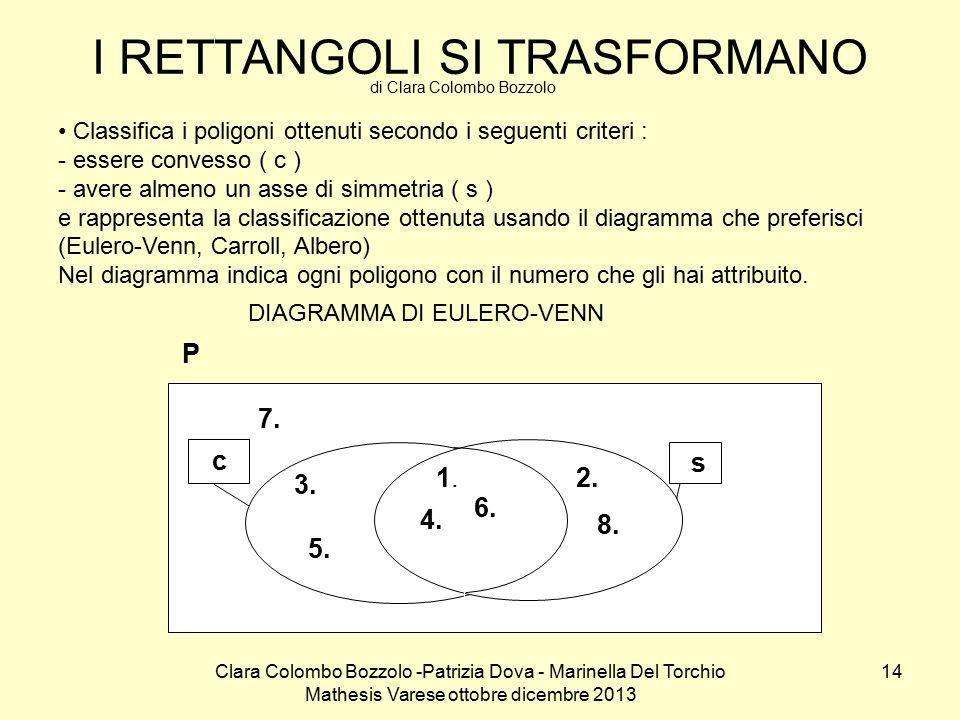 Clara Colombo Bozzolo -Patrizia Dova - Marinella Del Torchio Mathesis Varese ottobre dicembre 2013 14 I RETTANGOLI SI TRASFORMANO Classifica i poligon
