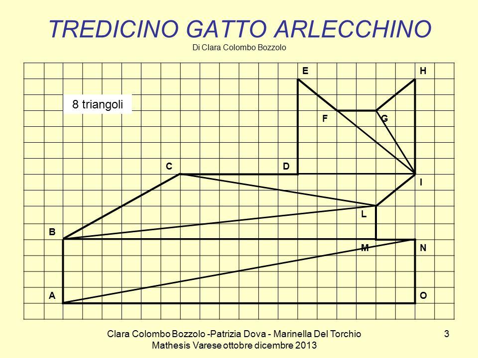 Clara Colombo Bozzolo -Patrizia Dova - Marinella Del Torchio Mathesis Varese ottobre dicembre 2013 14 I RETTANGOLI SI TRASFORMANO Classifica i poligoni ottenuti secondo i seguenti criteri : - essere convesso ( c ) - avere almeno un asse di simmetria ( s ) e rappresenta la classificazione ottenuta usando il diagramma che preferisci (Eulero-Venn, Carroll, Albero) Nel diagramma indica ogni poligono con il numero che gli hai attribuito.