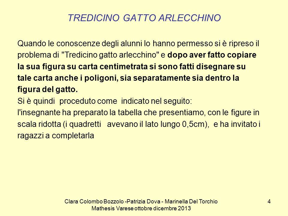 Clara Colombo Bozzolo -Patrizia Dova - Marinella Del Torchio Mathesis Varese ottobre dicembre 2013 4 TREDICINO GATTO ARLECCHINO Quando le conoscenze d