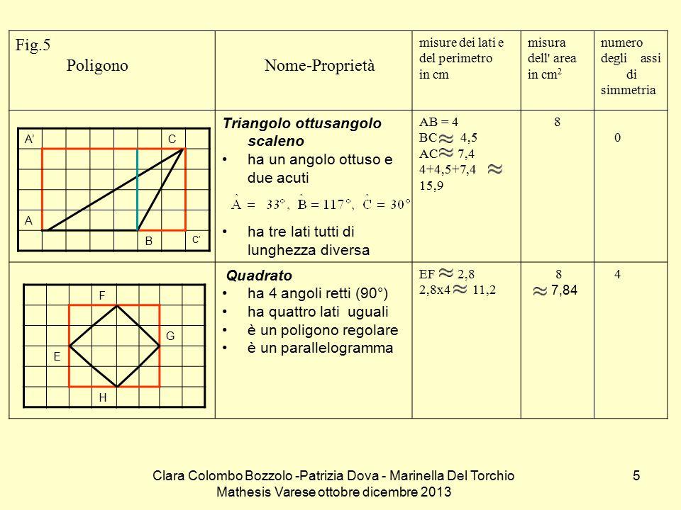 Clara Colombo Bozzolo -Patrizia Dova - Marinella Del Torchio Mathesis Varese ottobre dicembre 2013 5 Fig.5 Poligono Nome-Proprietà misure dei lati e d