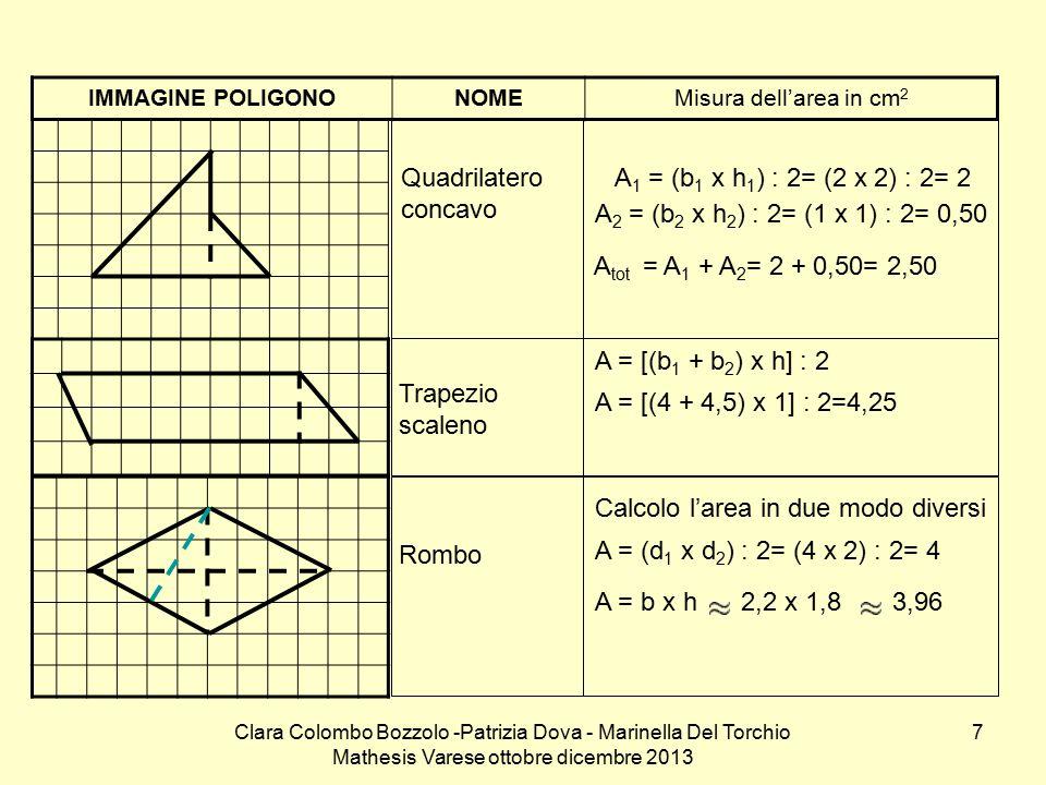 Clara Colombo Bozzolo -Patrizia Dova - Marinella Del Torchio Mathesis Varese ottobre dicembre 2013 7 IMMAGINE POLIGONONOMEMisura dell'area in cm 2 Qua