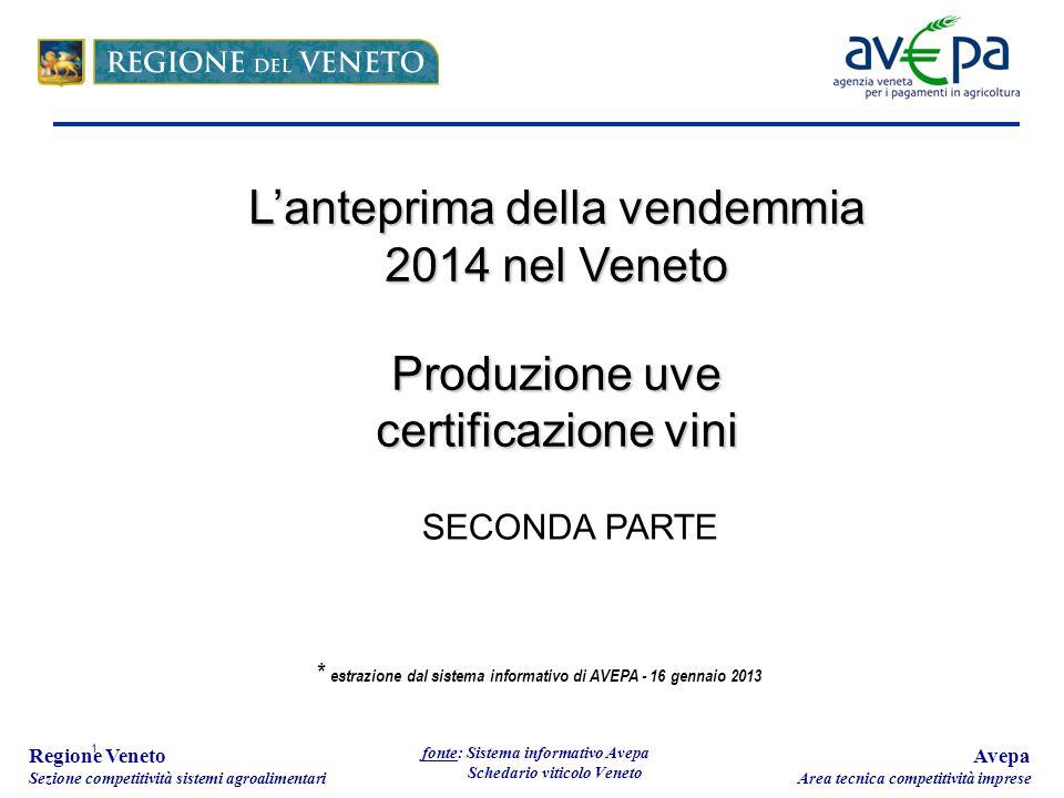 1 * estrazione dal sistema informativo di AVEPA - 16 gennaio 2013 Regione Veneto Sezione competitività sistemi agroalimentari fonte: Sistema informati