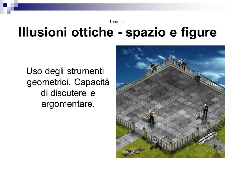 Temetica Illusioni ottiche - spazio e figure Uso degli strumenti geometrici. Capacità di discutere e argomentare.