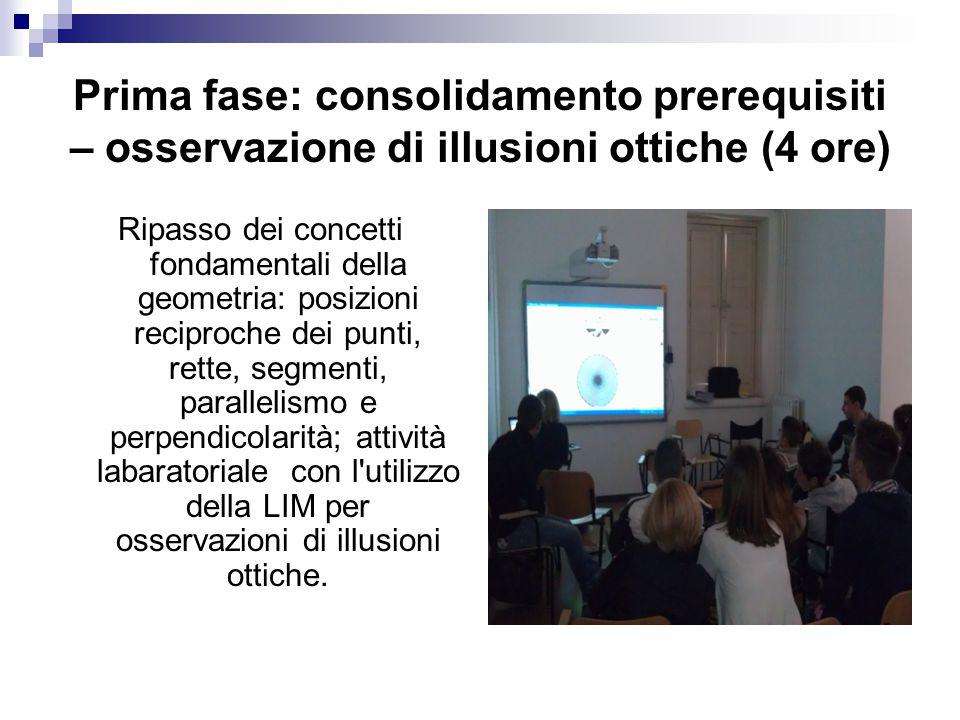 Prima fase: consolidamento prerequisiti – osservazione di illusioni ottiche (4 ore) Ripasso dei concetti fondamentali della geometria: posizioni recip