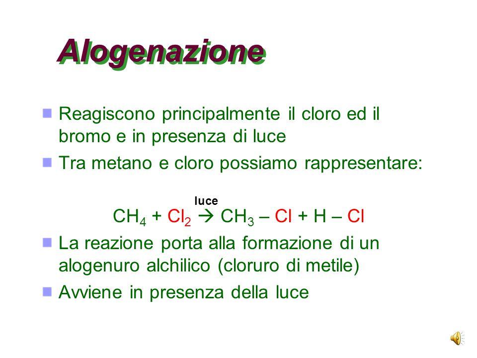 Proprietà chimiche Gli alcani sono anche chiamati genericamente paraffine (parum affinis) Si intende una scarsa reattività (affinità) con i più aggres
