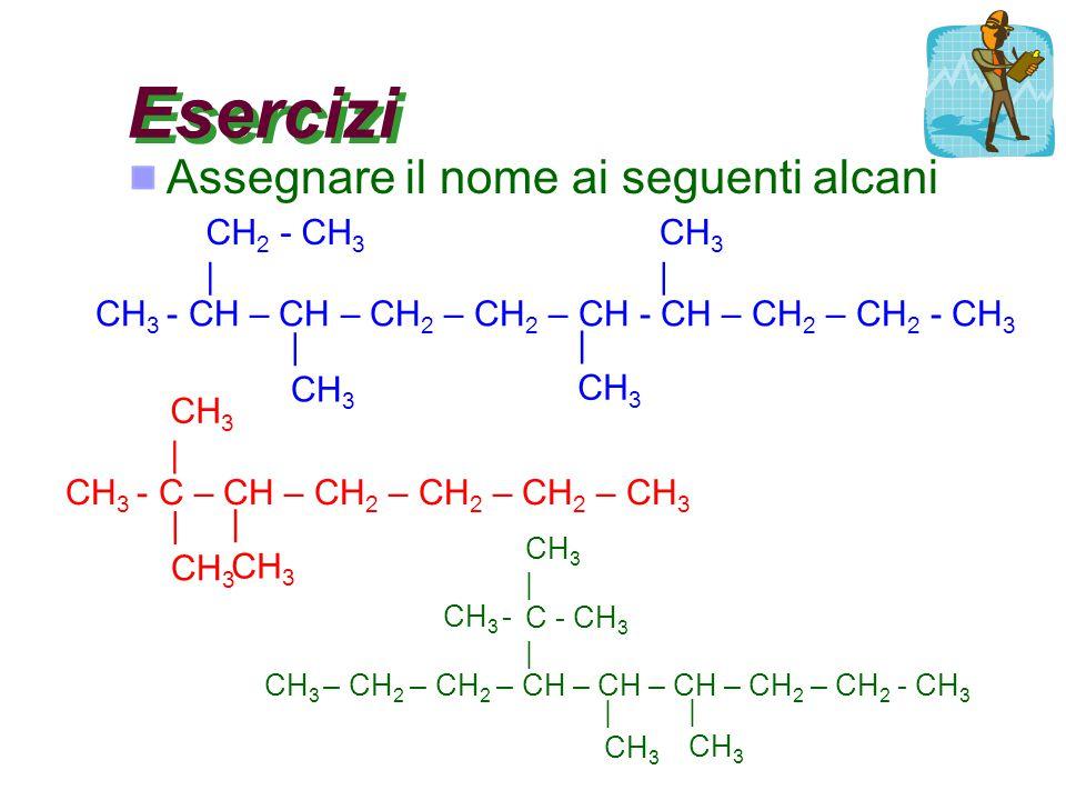 Alogenazione Reagiscono principalmente il cloro ed il bromo e in presenza di luce Tra metano e cloro possiamo rappresentare: CH 4 + Cl 2  CH 3 – Cl + H – Cl La reazione porta alla formazione di un alogenuro alchilico (cloruro di metile) Avviene in presenza della luce luce