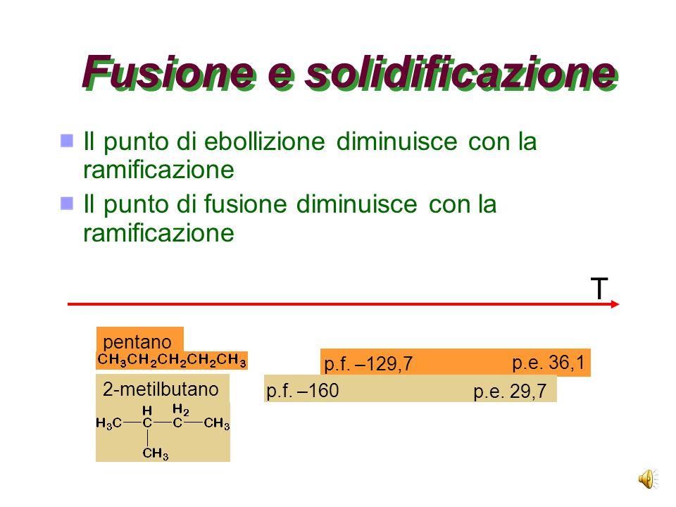 T Fusione e solidificazione Il punto di ebollizione diminuisce con la ramificazione Il punto di fusione diminuisce con la ramificazione p.f.