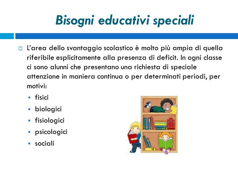 Bisogni educativi speciali  L'area dello svantaggio scolastico è molto più ampia di quella riferibile esplicitamente alla presenza di deficit.