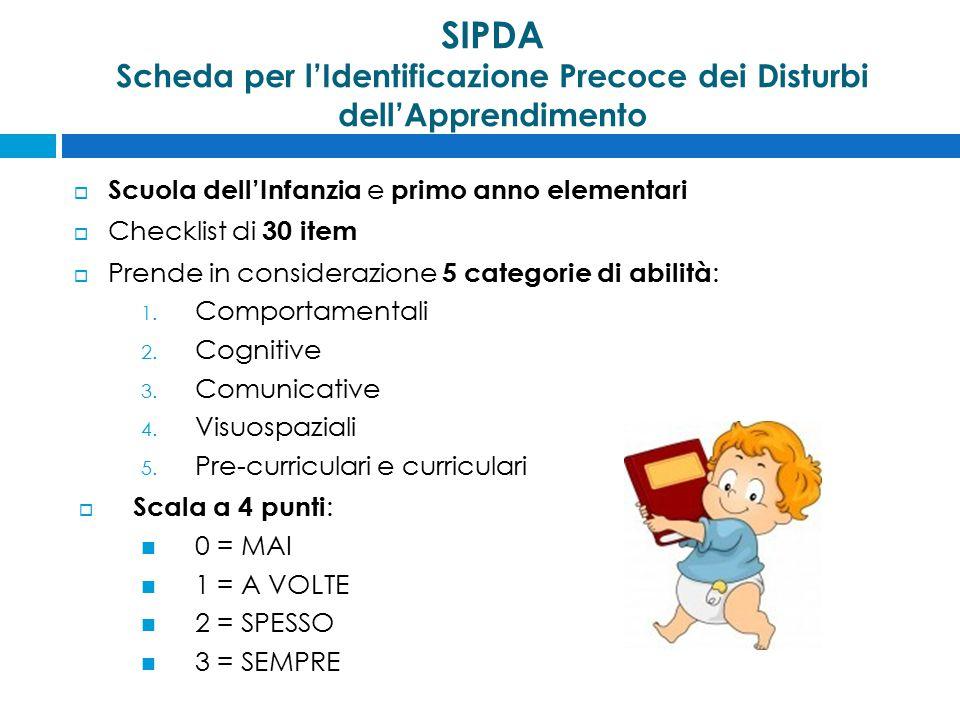 SIPDA Scheda per l'Identificazione Precoce dei Disturbi dell'Apprendimento  Scuola dell'Infanzia e primo anno elementari  Checklist di 30 item  Prende in considerazione 5 categorie di abilità : 1.