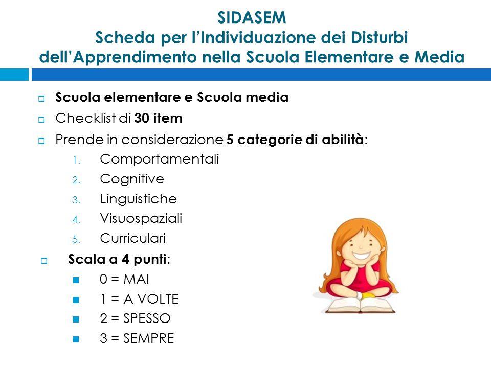  Scuola elementare e Scuola media  Checklist di 30 item  Prende in considerazione 5 categorie di abilità : 1.