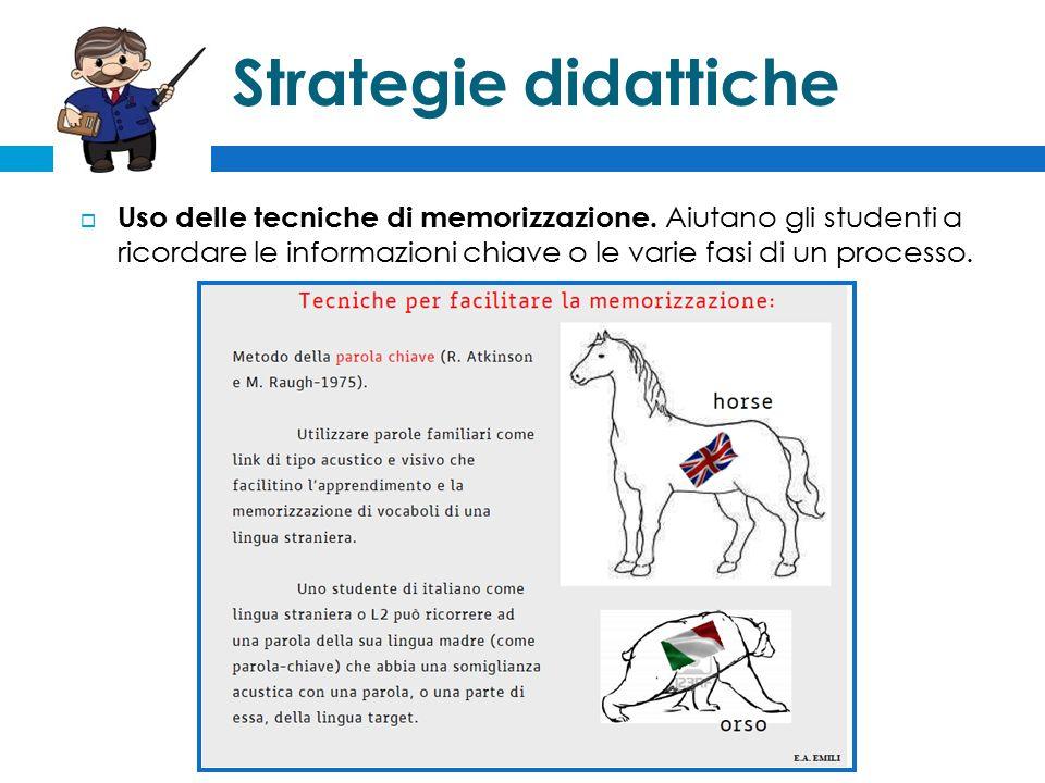 Strategie didattiche  Uso delle tecniche di memorizzazione.