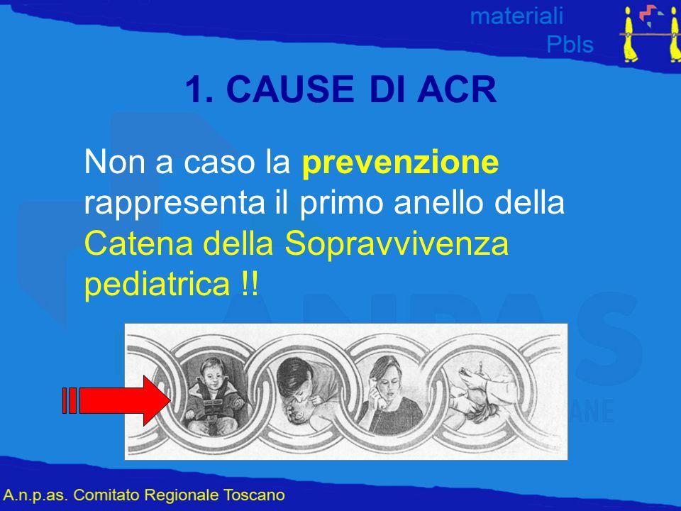1. CAUSE DI ACR Non a caso la prevenzione rappresenta il primo anello della Catena della Sopravvivenza pediatrica !!