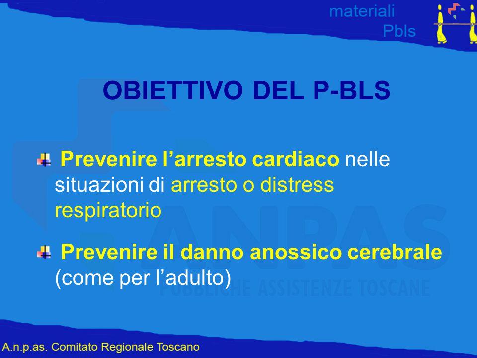 OBIETTIVO DEL P-BLS Prevenire l'arresto cardiaco nelle situazioni di arresto o distress respiratorio Prevenire il danno anossico cerebrale (come per l