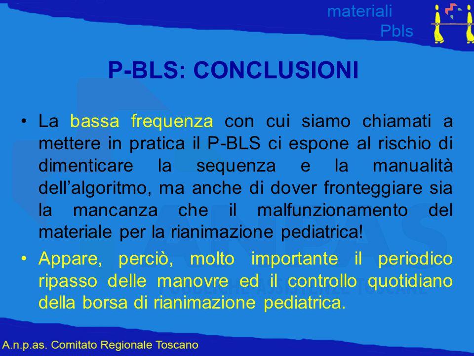 P-BLS: CONCLUSIONI La bassa frequenza con cui siamo chiamati a mettere in pratica il P-BLS ci espone al rischio di dimenticare la sequenza e la manual