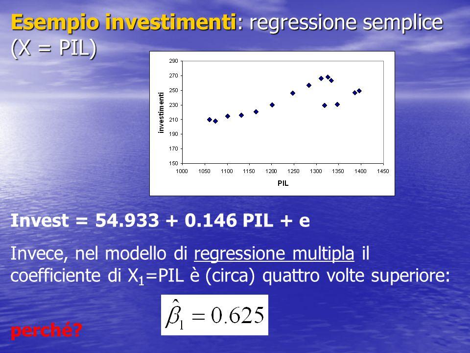 Esempio investimenti: regressione semplice (X = PIL) Invest = 54.933 + 0.146 PIL + e Invece, nel modello di regressione multipla il coefficiente di X 1 =PIL è (circa) quattro volte superiore: perché?