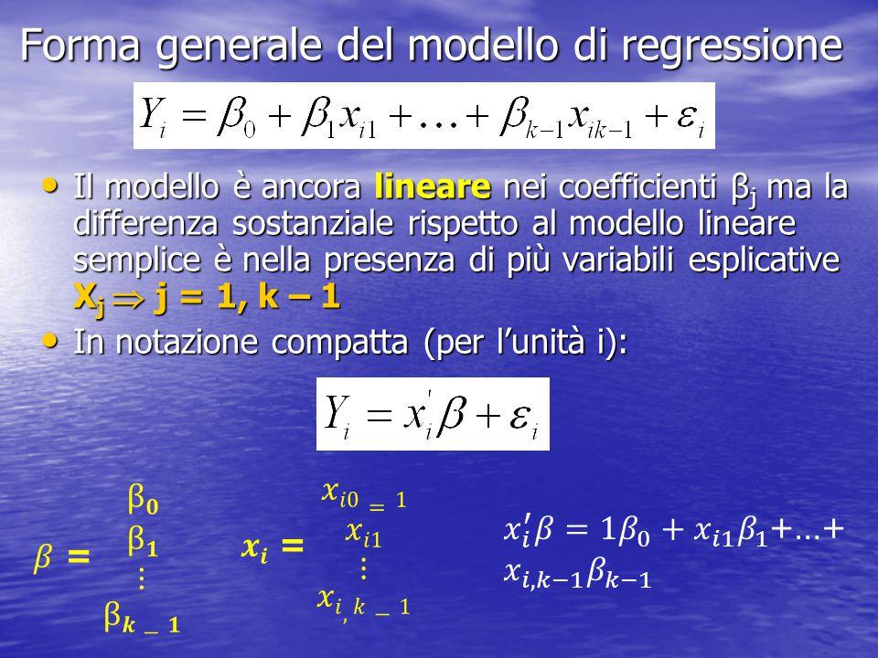 Forma generale del modello di regressione Il modello è ancora lineare nei coefficienti β j ma la differenza sostanziale rispetto al modello lineare semplice è nella presenza di più variabili esplicative X j  j = 1, k – 1 Il modello è ancora lineare nei coefficienti β j ma la differenza sostanziale rispetto al modello lineare semplice è nella presenza di più variabili esplicative X j  j = 1, k – 1 In notazione compatta (per l'unità i): In notazione compatta (per l'unità i):