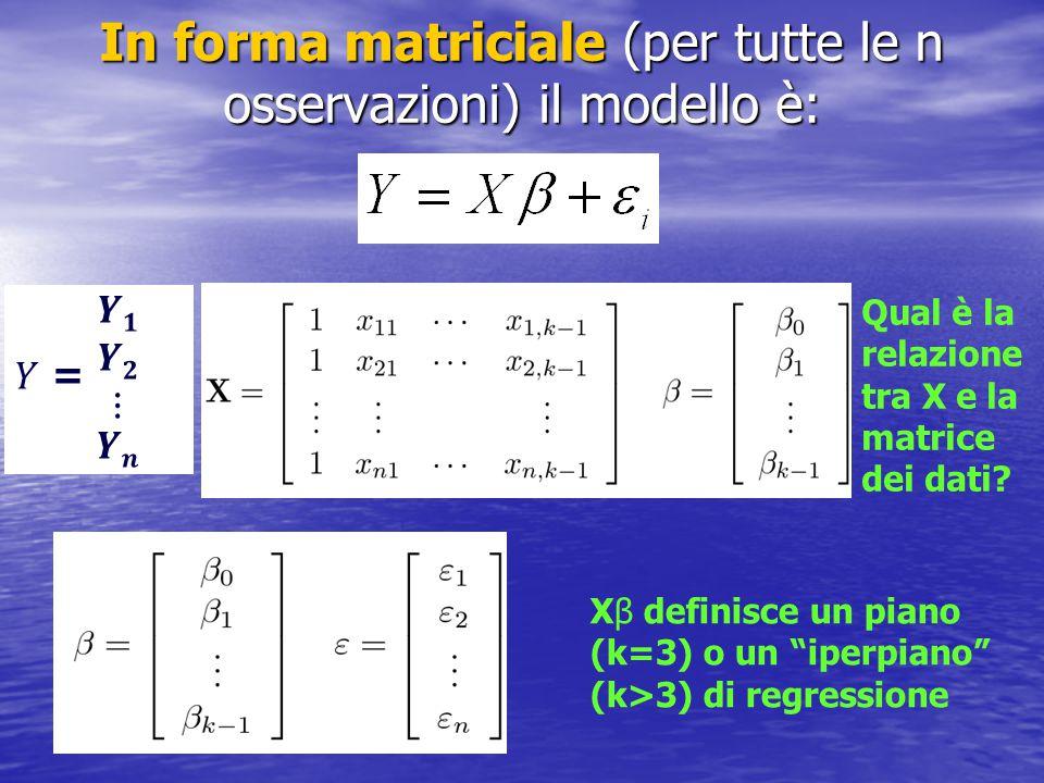 In forma matriciale (per tutte le n osservazioni) il modello è: Qual è la relazione tra X e la matrice dei dati.