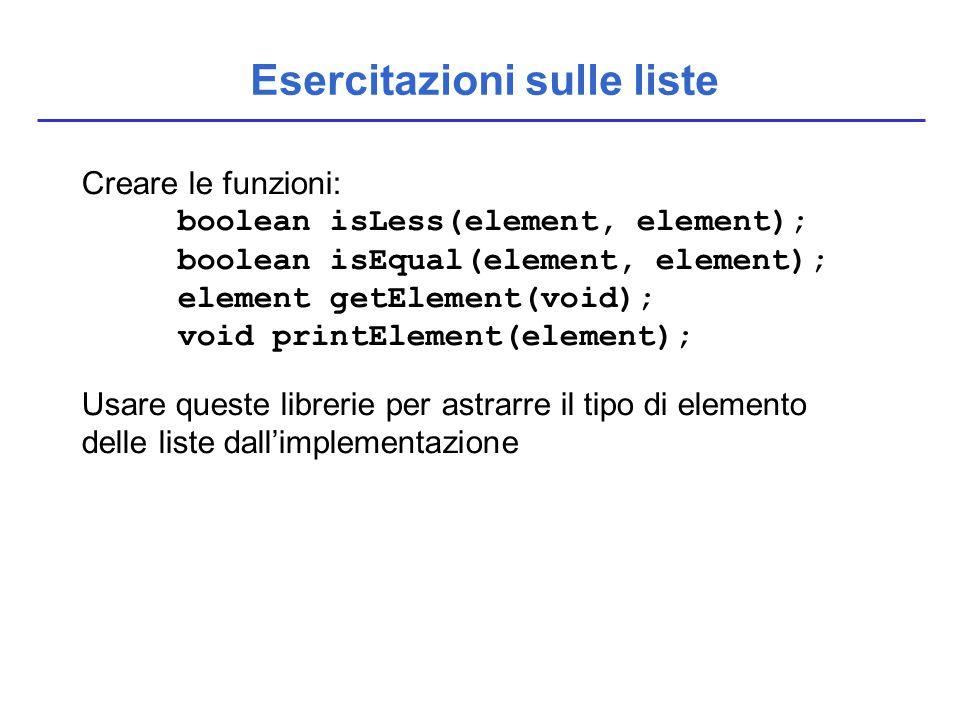 Esercitazioni sulle liste Creare le funzioni: boolean isLess(element, element); boolean isEqual(element, element); element getElement(void); void prin
