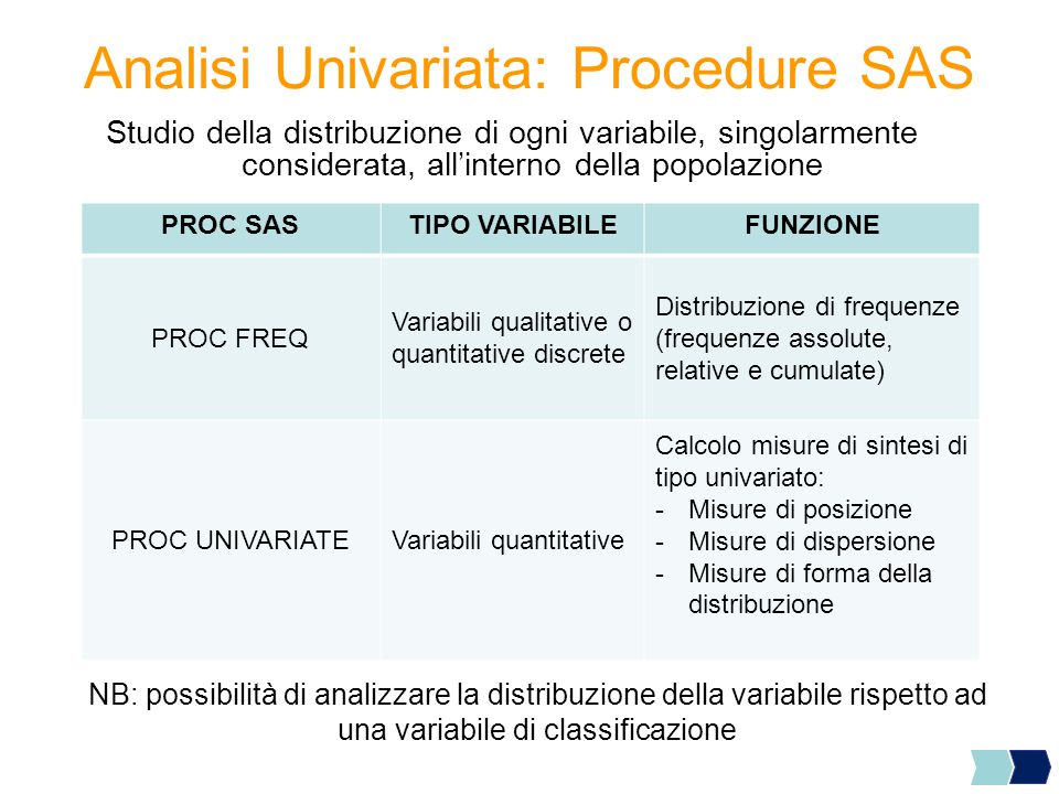 Analisi Univariata: Procedure SAS Studio della distribuzione di ogni variabile, singolarmente considerata, all'interno della popolazione PROC SASTIPO