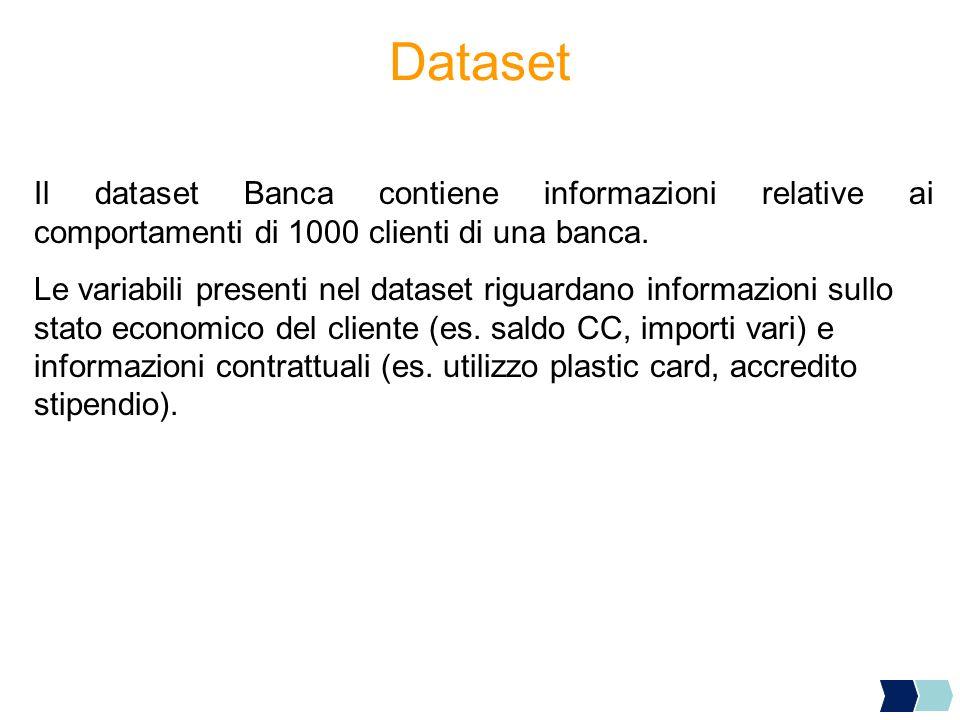 Dataset Il dataset Banca contiene informazioni relative ai comportamenti di 1000 clienti di una banca. Le variabili presenti nel dataset riguardano in