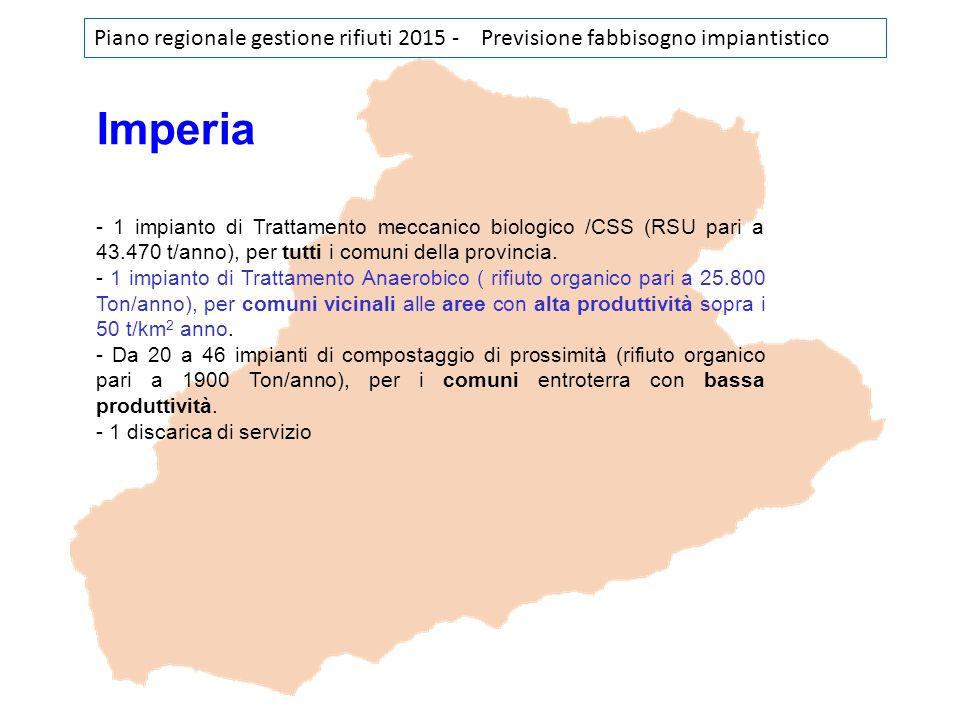 - 1 impianto di Trattamento meccanico biologico /CSS (RSU pari a 43.470 t/anno), per tutti i comuni della provincia. - 1 impianto di Trattamento Anaer