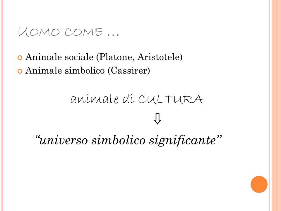 """U OMO COME … Animale sociale (Platone, Aristotele) Animale simbolico (Cassirer) animale di CULTURA ⇩ """"universo simbolico significante"""""""