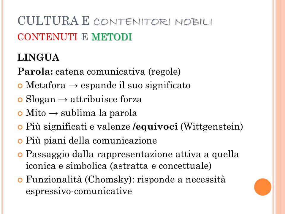 CONTENITORI NOBILI METODI CULTURA E CONTENITORI NOBILI CONTENUTI E METODI LINGUA Parola: catena comunicativa (regole) Metafora → espande il suo signif
