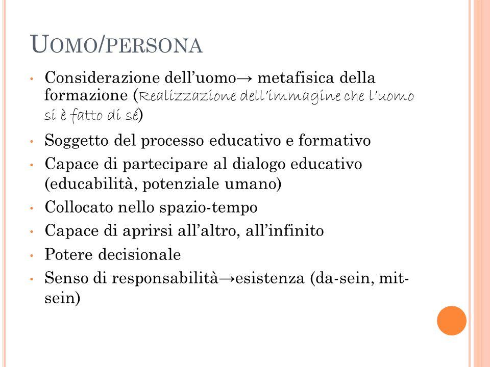 U OMO / PERSONA Considerazione dell'uomo→ metafisica della formazione ( Realizzazione dell'immagine che l'uomo si è fatto di sé ) Soggetto del process