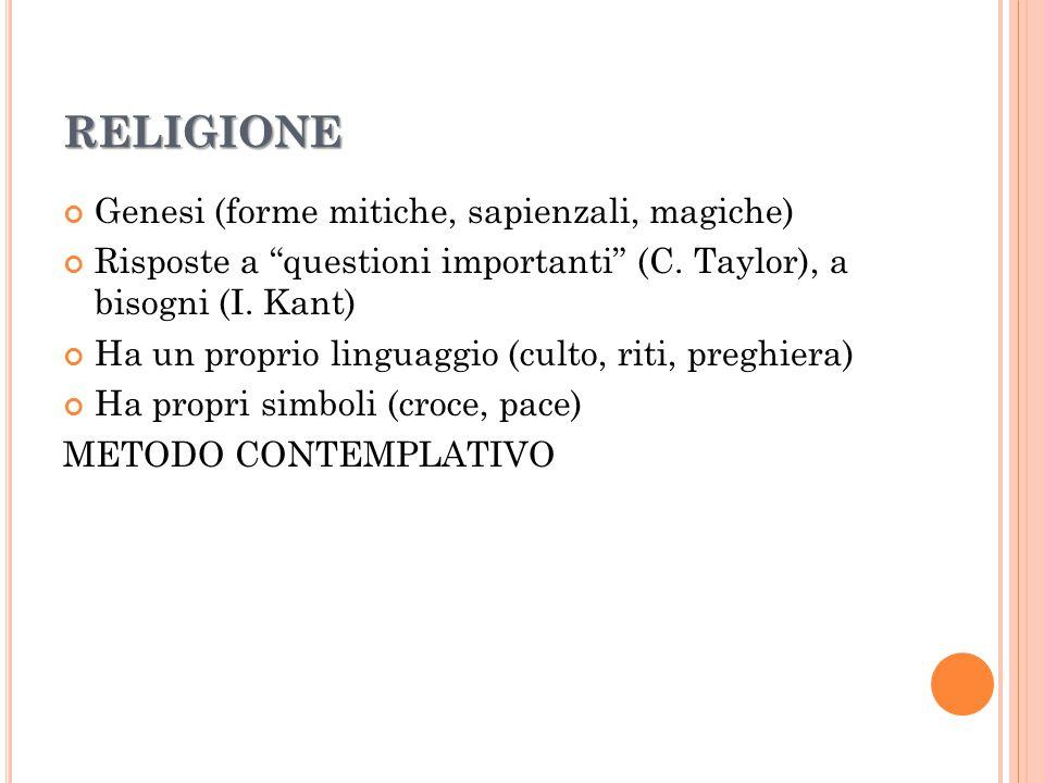 """RELIGIONE Genesi (forme mitiche, sapienzali, magiche) Risposte a """"questioni importanti"""" (C. Taylor), a bisogni (I. Kant) Ha un proprio linguaggio (cul"""