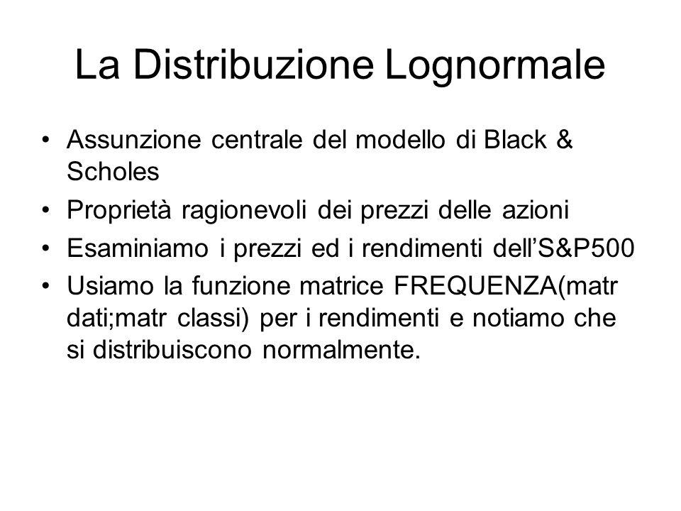 La Distribuzione Lognormale Assunzione centrale del modello di Black & Scholes Proprietà ragionevoli dei prezzi delle azioni Esaminiamo i prezzi ed i