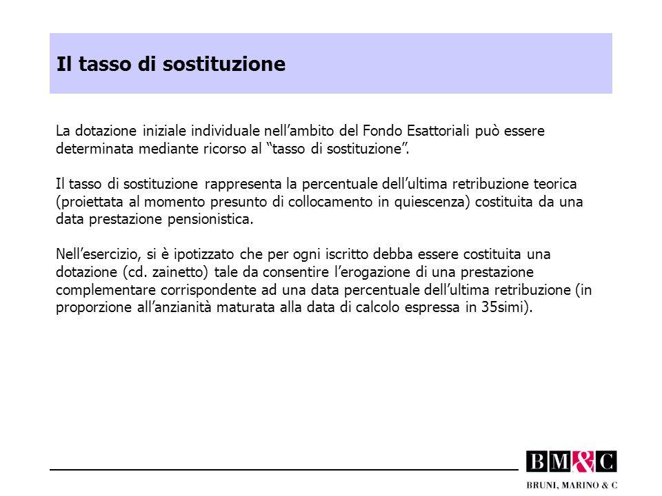 Il tasso di sostituzione La dotazione iniziale individuale nell'ambito del Fondo Esattoriali può essere determinata mediante ricorso al tasso di sostituzione .