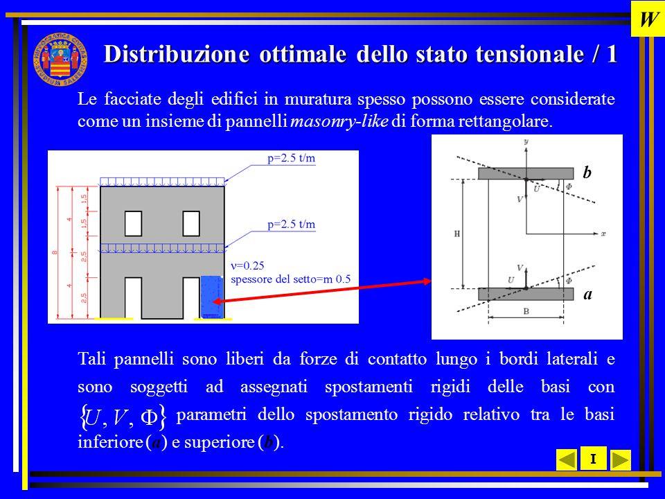 Distribuzione ottimale dello stato tensionale / 1 Le facciate degli edifici in muratura spesso possono essere considerate come un insieme di pannelli masonry-like di forma rettangolare.