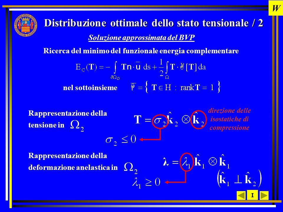 Distribuzione ottimale dello stato tensionale / 2 Soluzione approssimata del BVP Ricerca del minimo del funzionale energia complementare nel sottoinsieme Rappresentazione della tensione in Rappresentazione della deformazione anelastica in direzione delle isostatiche di compressione I W