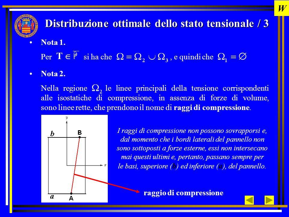 Distribuzione ottimale dello stato tensionale / 3 Nota 1.
