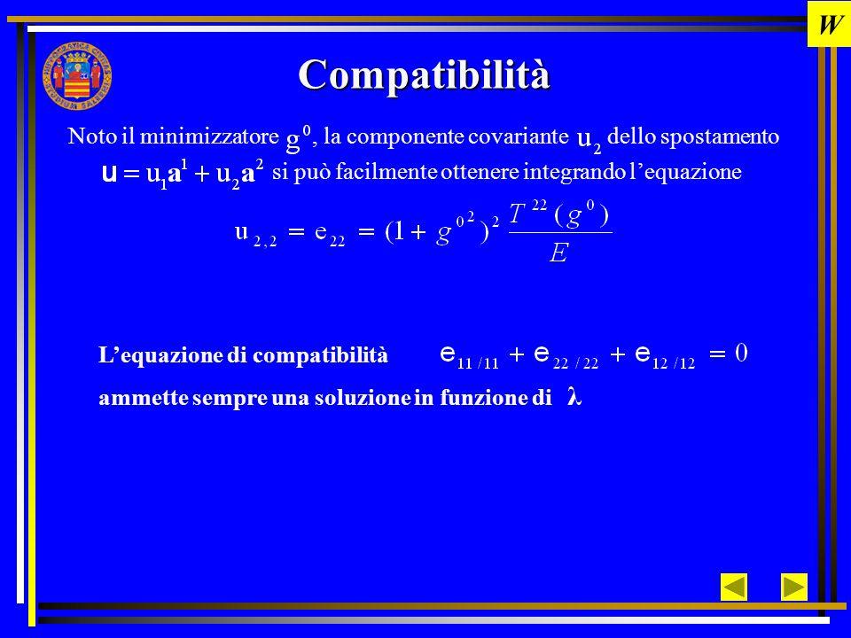 Compatibilità Noto il minimizzatore, la componente covariante dello spostamento si può facilmente ottenere integrando l'equazione L'equazione di compatibilità ammette sempre una soluzione in funzione di W