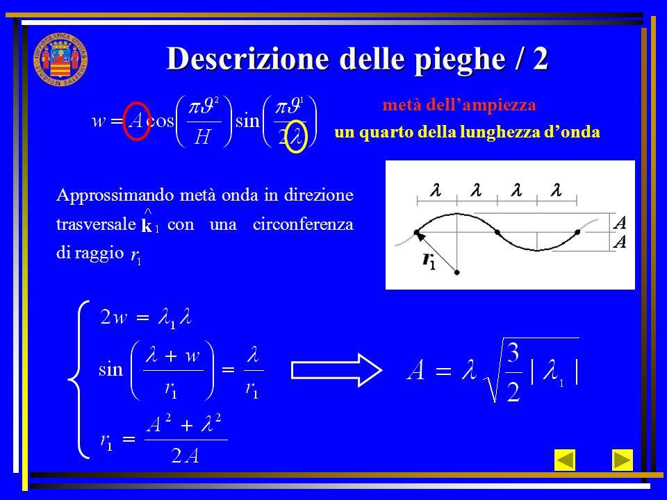 Descrizione delle pieghe / 2 Approssimando metà onda in direzione trasversale con una circonferenza di raggio metà dell'ampiezza un quarto della lunghezza d'onda