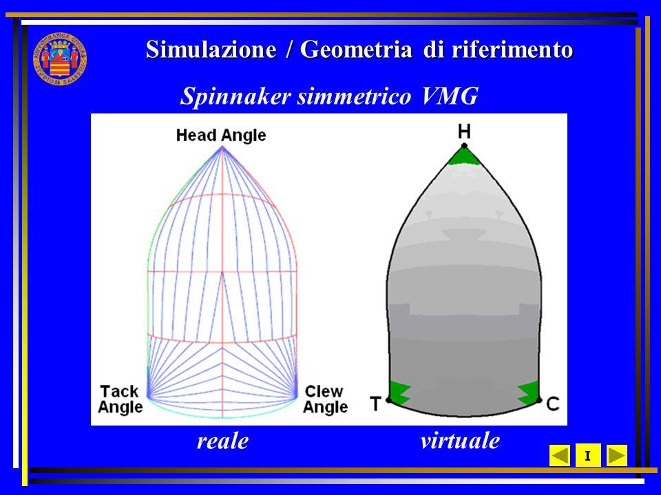 Simulazione / Geometria di riferimento Spinnaker simmetrico VMG reale virtuale I