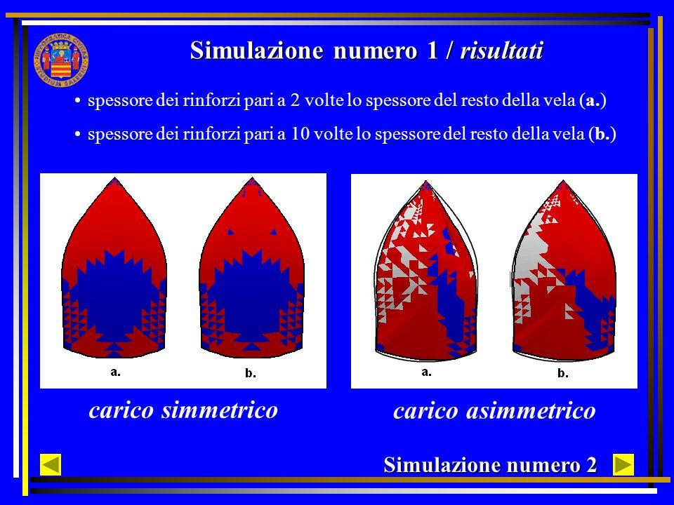 Simulazione numero 2 Simulazione numero 1 / risultati spessore dei rinforzi pari a 2 volte lo spessore del resto della vela (a.) spessore dei rinforzi pari a 10 volte lo spessore del resto della vela (b.) carico simmetrico carico asimmetrico