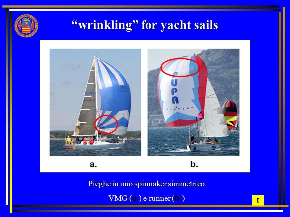 wrinkling for yacht sails Pieghe in uno spinnaker simmetrico VMG () e runner () VMG ( a.