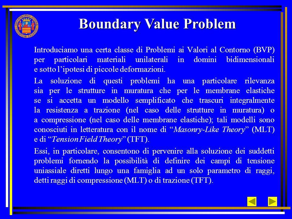 Introduciamo una certa classe di Problemi ai Valori al Contorno (BVP) per particolari materiali unilaterali in domini bidimensionali e sotto l'ipotesi di piccole deformazioni.