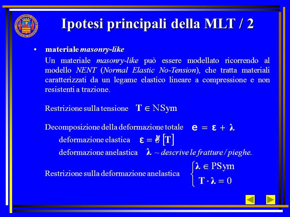 Ipotesi principali della MLT / 2 materiale masonry-likemateriale masonry-like Un materiale masonry-like può essere modellato ricorrendo al modello NENT (Normal Elastic No-Tension), che tratta materiali caratterizzati da un legame elastico lineare a compressione e non resistenti a trazione.