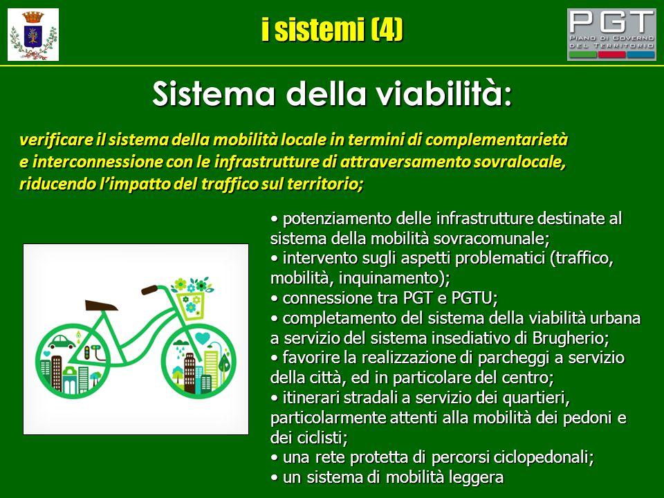 i sistemi (4) Sistema della viabilità: verificare il sistema della mobilità locale in termini di complementarietà e interconnessione con le infrastrutture di attraversamento sovralocale, riducendo l'impatto del traffico sul territorio; potenziamento delle infrastrutture destinate al sistema della mobilità sovracomunale; potenziamento delle infrastrutture destinate al sistema della mobilità sovracomunale; intervento sugli aspetti problematici (traffico, mobilità, inquinamento); intervento sugli aspetti problematici (traffico, mobilità, inquinamento); connessione tra PGT e PGTU; connessione tra PGT e PGTU; completamento del sistema della viabilità urbana a servizio del sistema insediativo di Brugherio; completamento del sistema della viabilità urbana a servizio del sistema insediativo di Brugherio; favorire la realizzazione di parcheggi a servizio della città, ed in particolare del centro; favorire la realizzazione di parcheggi a servizio della città, ed in particolare del centro; itinerari stradali a servizio dei quartieri, particolarmente attenti alla mobilità dei pedoni e dei ciclisti; itinerari stradali a servizio dei quartieri, particolarmente attenti alla mobilità dei pedoni e dei ciclisti; una rete protetta di percorsi ciclopedonali; una rete protetta di percorsi ciclopedonali; un sistema di mobilità leggera un sistema di mobilità leggera