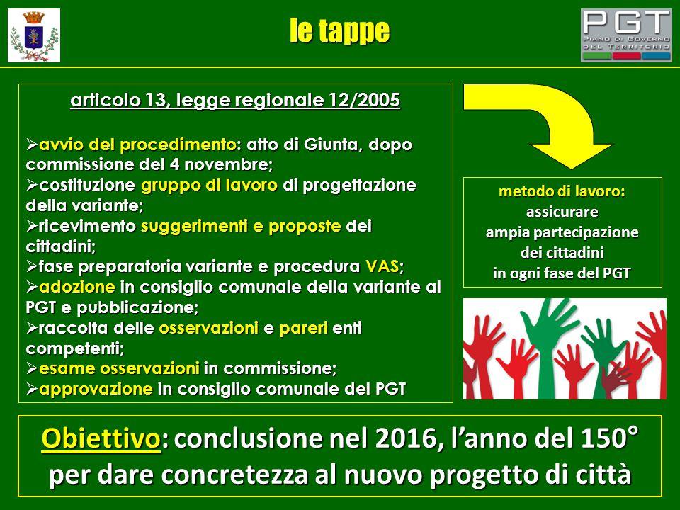 le tappe articolo 13, legge regionale 12/2005  avvio del procedimento: atto di Giunta, dopo commissione del 4 novembre;  costituzione gruppo di lavo
