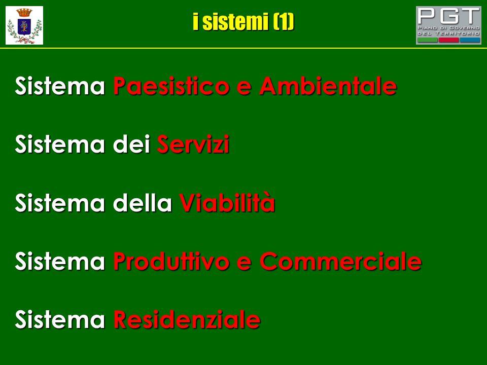 i sistemi (1) Sistema Paesistico e Ambientale Sistema dei Servizi Sistema della Viabilità Sistema Produttivo e Commerciale Sistema Residenziale