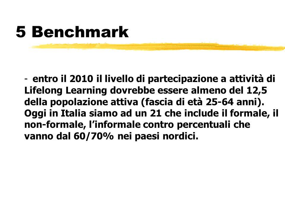 5 Benchmark - entro il 2010 il livello di partecipazione a attività di Lifelong Learning dovrebbe essere almeno del 12,5 della popolazione attiva (fascia di età 25-64 anni).