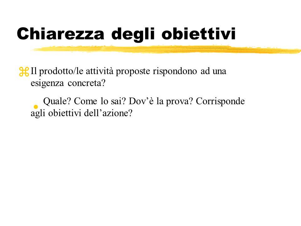 Chiarezza degli obiettivi z Il prodotto / le attività proposte rispondono ad una esigenza concreta.
