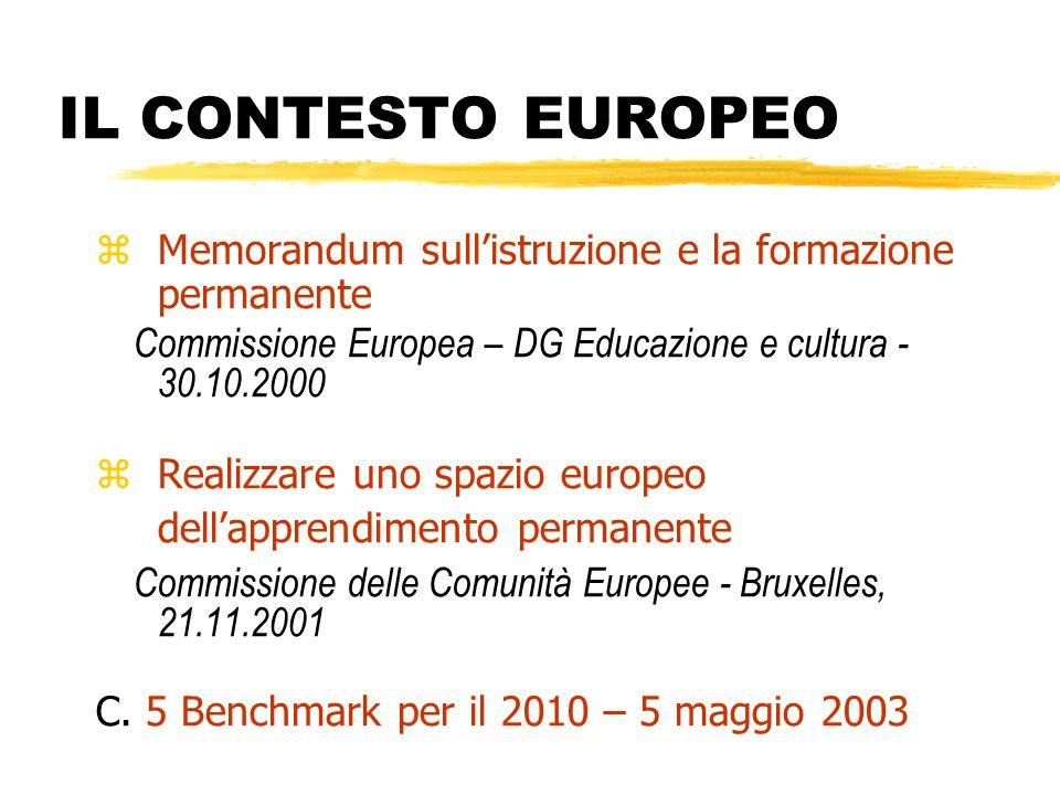IL CONTESTO EUROPEO zMemorandum sull'istruzione e la formazione permanente Commissione Europea – DG Educazione e cultura - 30.10.2000 z Realizzare uno spazio europeo dell'apprendimento permanente Commissione delle Comunità Europee - Bruxelles, 21.11.2001 C.